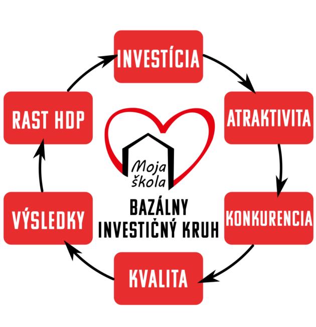 bazalny-kruh-infografika